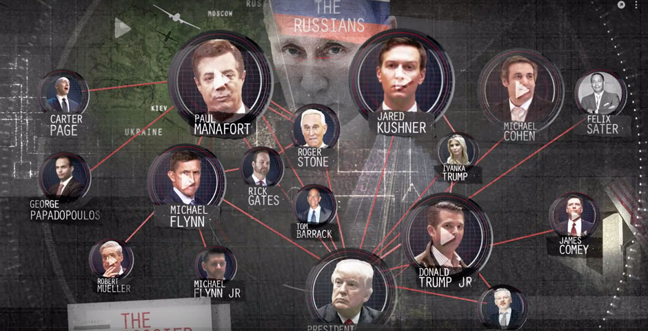 People's Voice - Trump's inner circle:  The ties to Russia