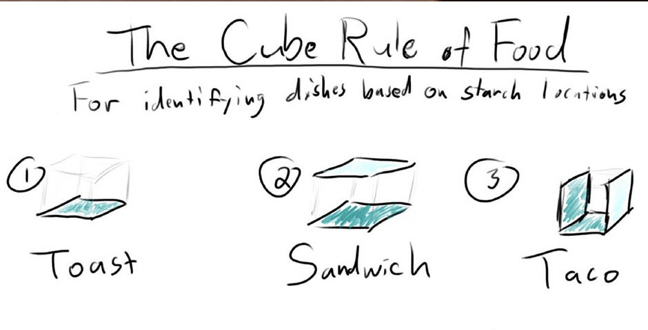 Nominee - The Cube Rule