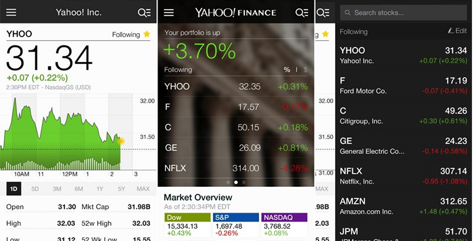 Honoree - Yahoo Finance app