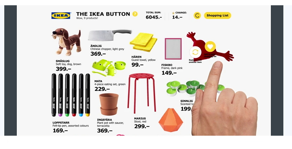 - THE IKEA BUTTON