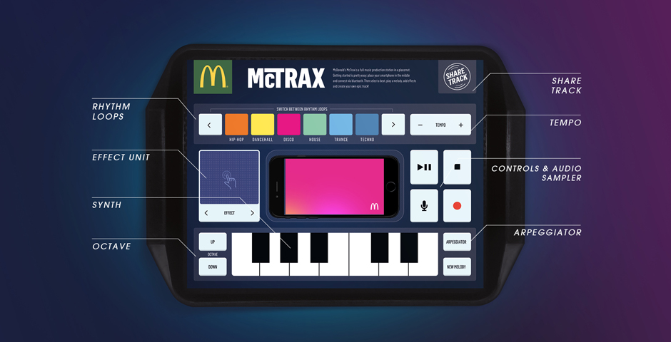 Webby Award Nominee - McTrax - A Music Production Station on a Paper Placemat